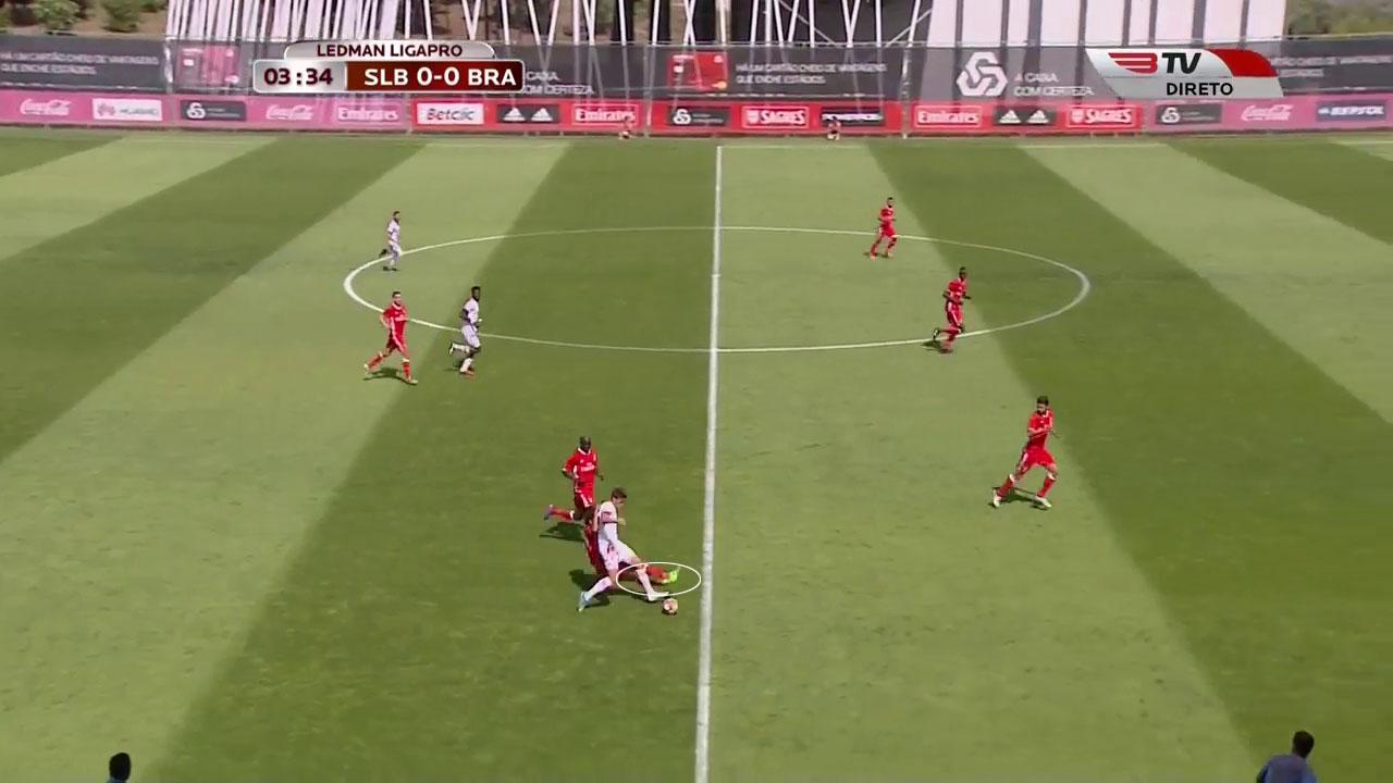 João-Félix-Primeira-Liga-Benfica-tactical-analysis