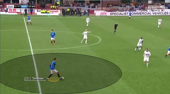 Rangers Dundee Scottish Premiership Tactical Analysis Statistics