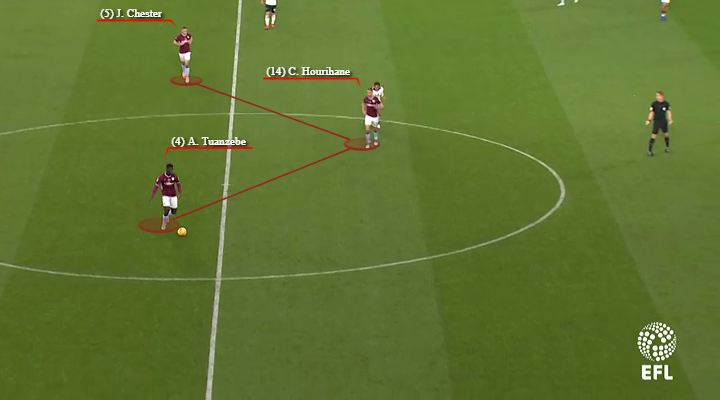 Aston Villa, Derby County, Tactical Analysis, StatisticsAston Villa, Derby County, Tactical Analysis, Statistics