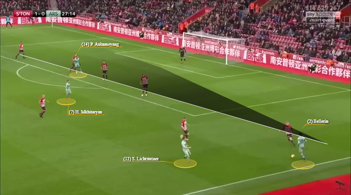 Arsenal Southampton Premier League Tactical Analysis Statistics