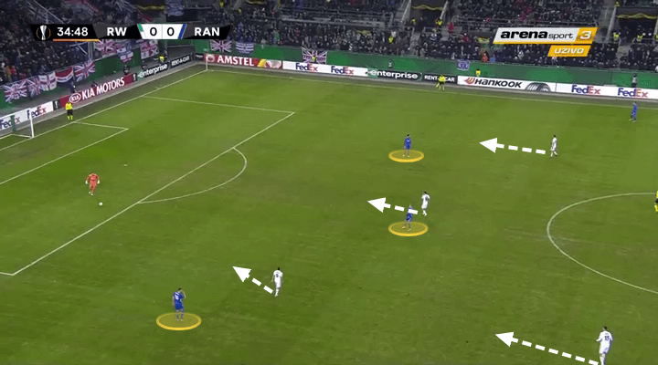Rangers Rapid Wien UEFA Europa League Tactical Analysis Statistics