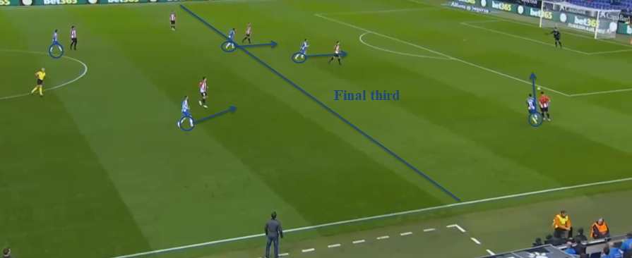 Espanyol Tactical Analysis