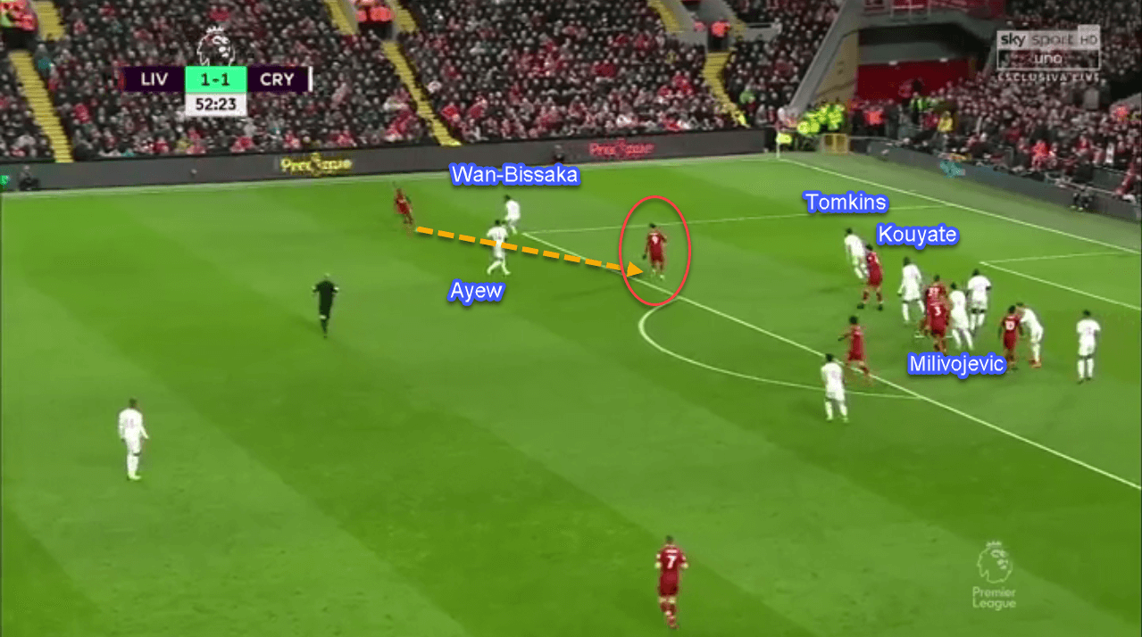 Premier-League-Liverpool-vs-Crystal-Palace-tactical-analysis-statistics