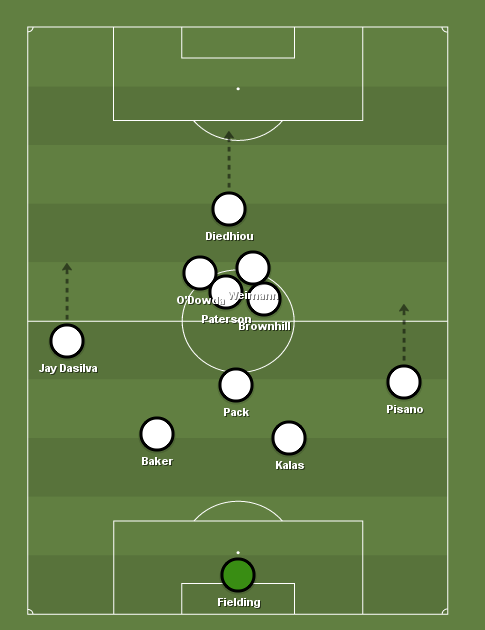 nottingham-forest-vs-bristol-city-championship-tactical-analysis-statistics