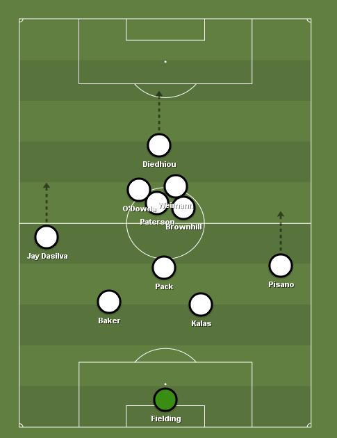 nottingham-forest-vs-bristol-city-championship-tactical-analysis-statistics