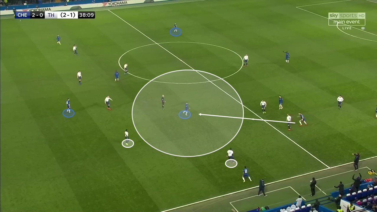 EFL Cup 2018/19: Chelsea vs Tottenham Tactical Analysis Statistics