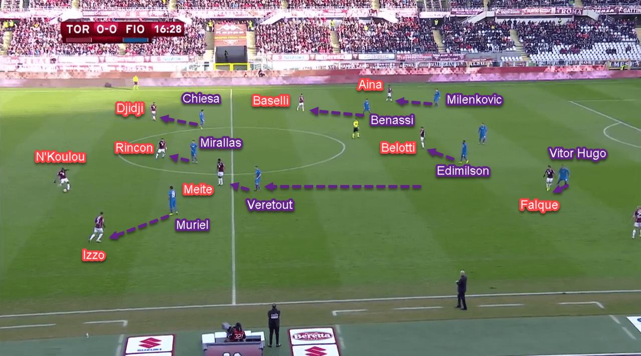 Coppa Italia 2018/19: Torino vs Fiorentina