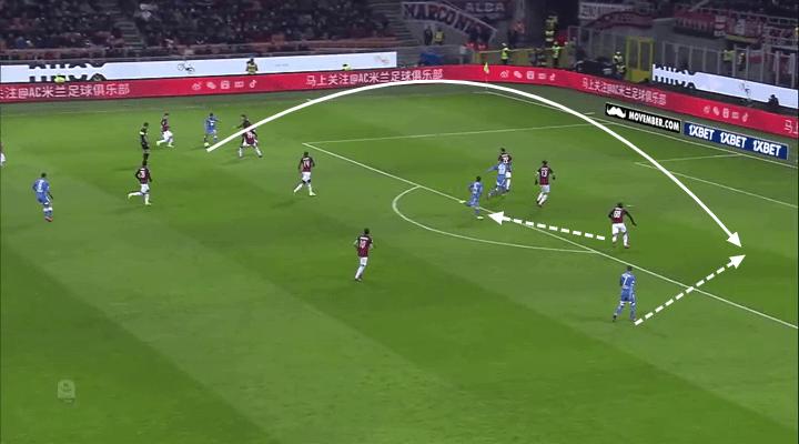 AC Milan Napoli Tactical Analysis