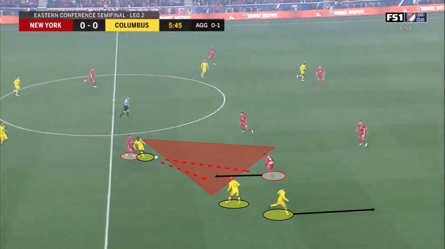 Tyler Adams RB Leipzig Tactical Analysis Statistics