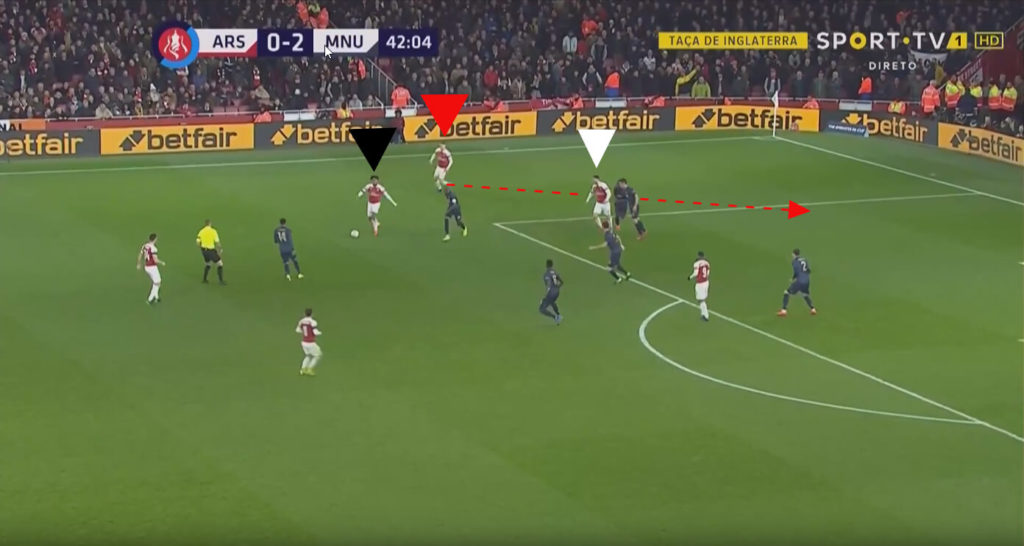 Manchester United Arsenal FA Cup Lukaku Tactical Analysis
