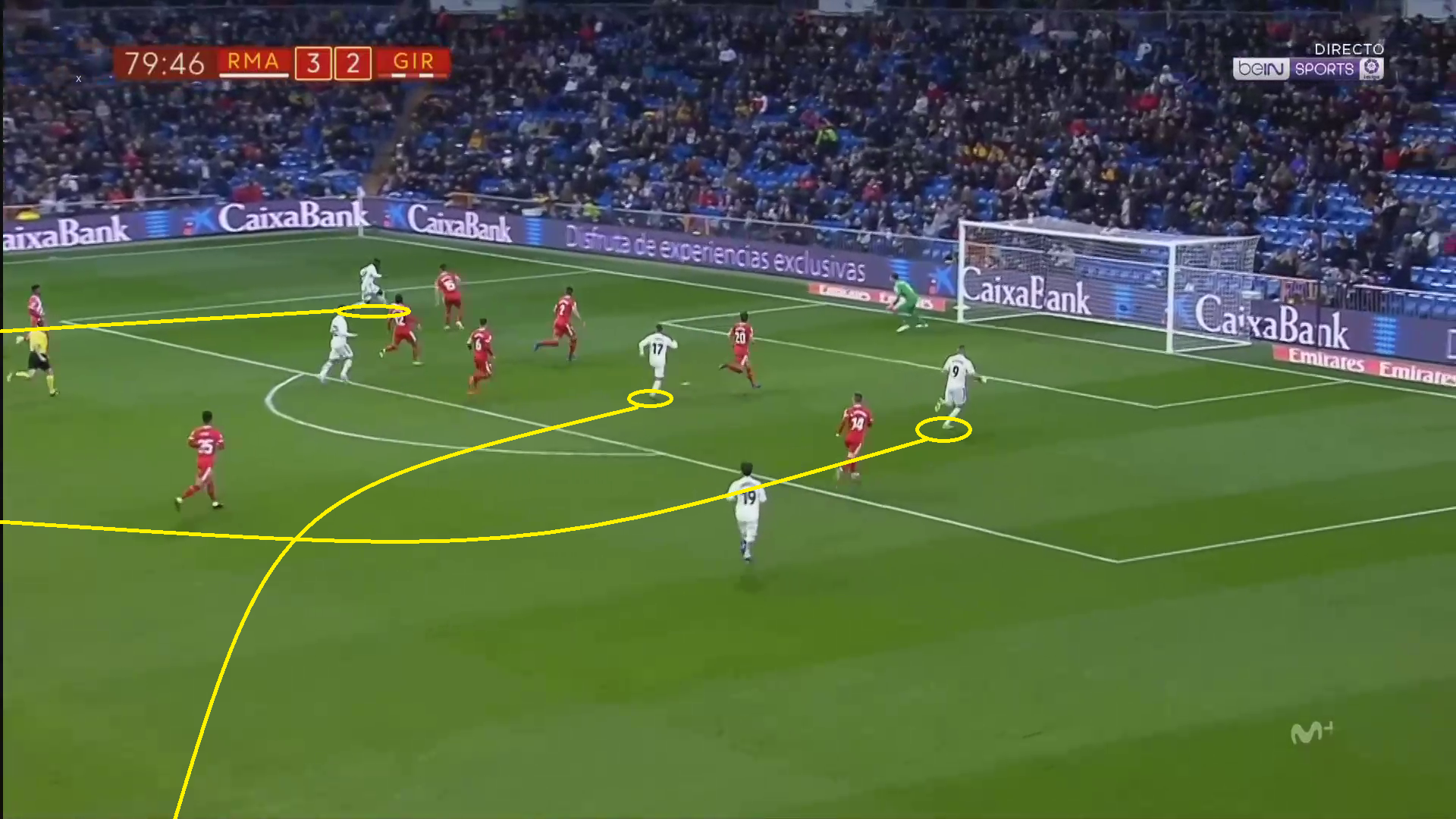 Real Madrid Girona Copa del Rey Tactical analysis Statistics