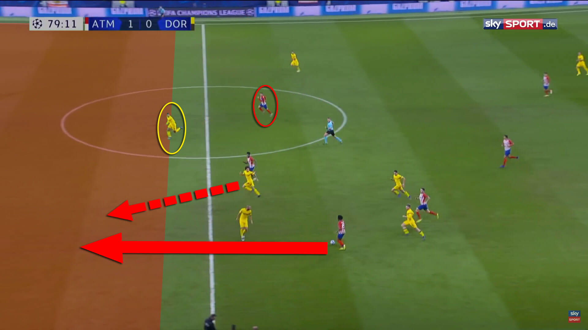 Counter-attacking coaching tactical analysis