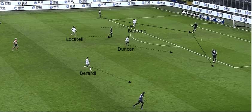 Inter Sassuolo analysis statistics