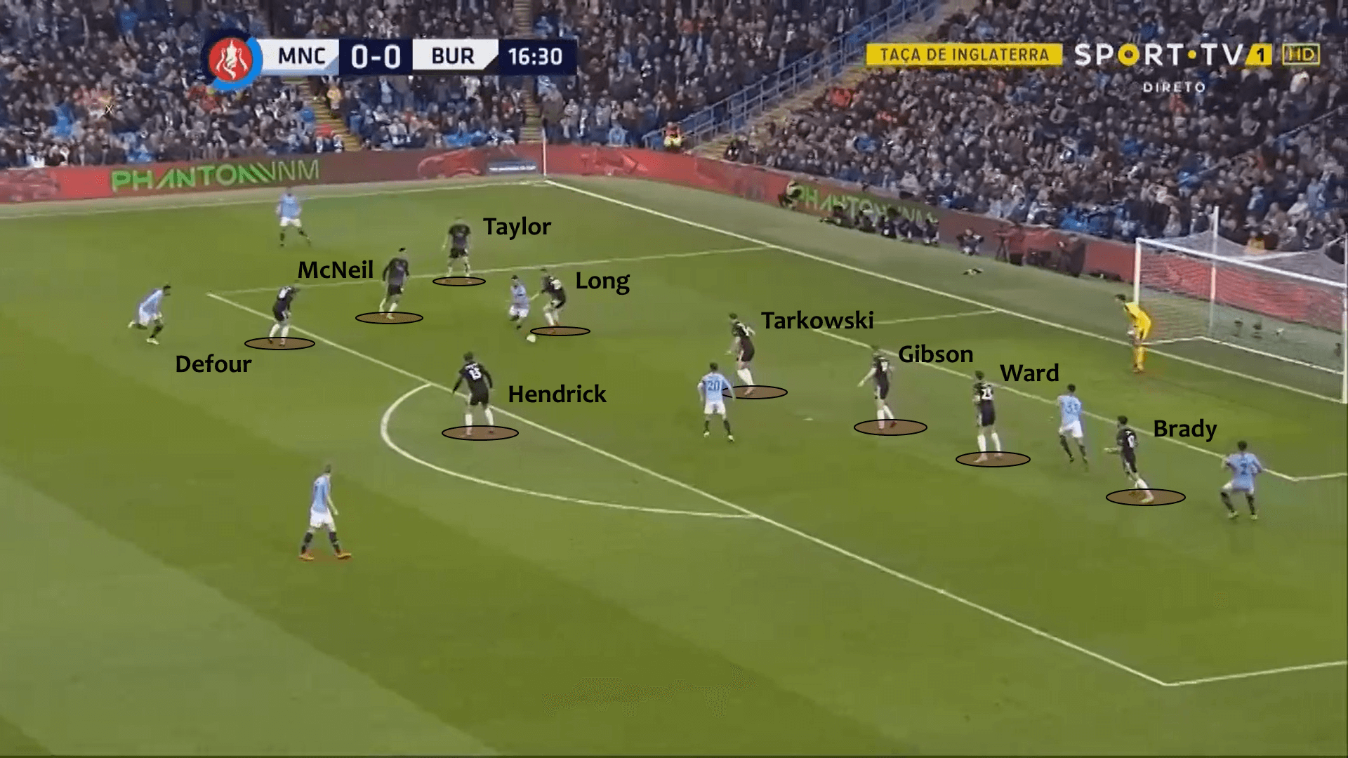 Manchester City Burnley FA Cup Tactical Analysis Statistics