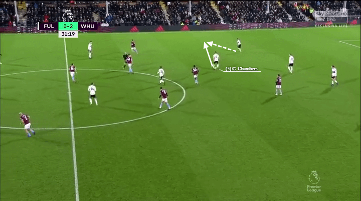 Premier League 2018/19: Calum Chambers Arsenal Fulham Tactical Analysis Statistics