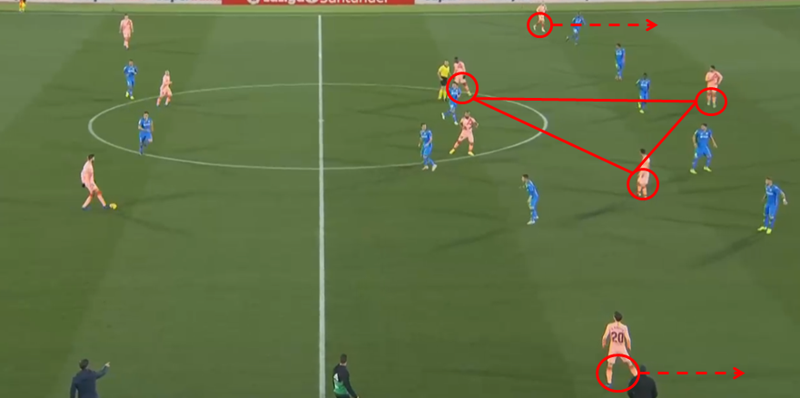 Barcelona Getafe Tactical Analysis Statistics
