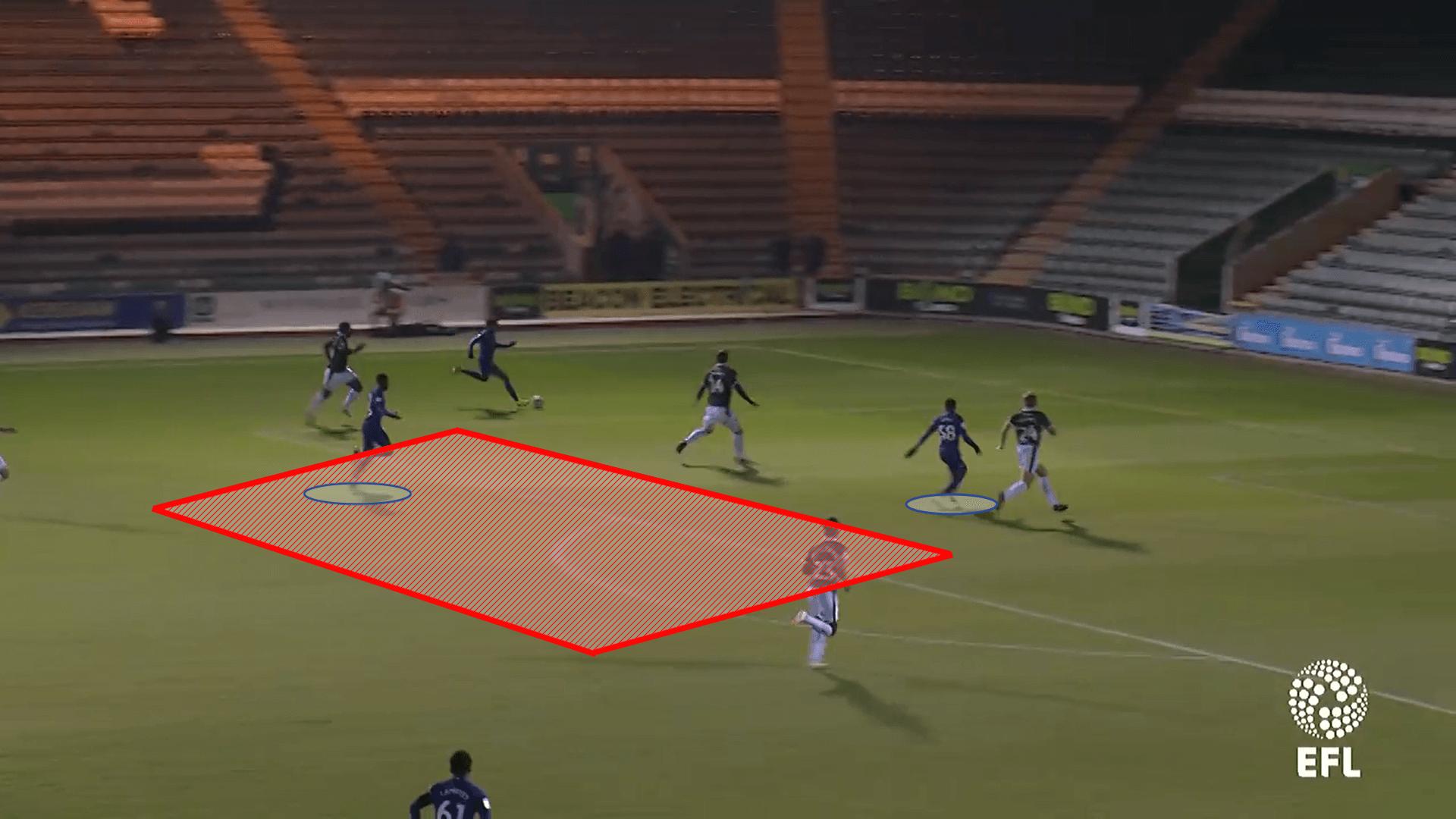 Daishawn Redan Chelsea Tactical Analysis Statistics