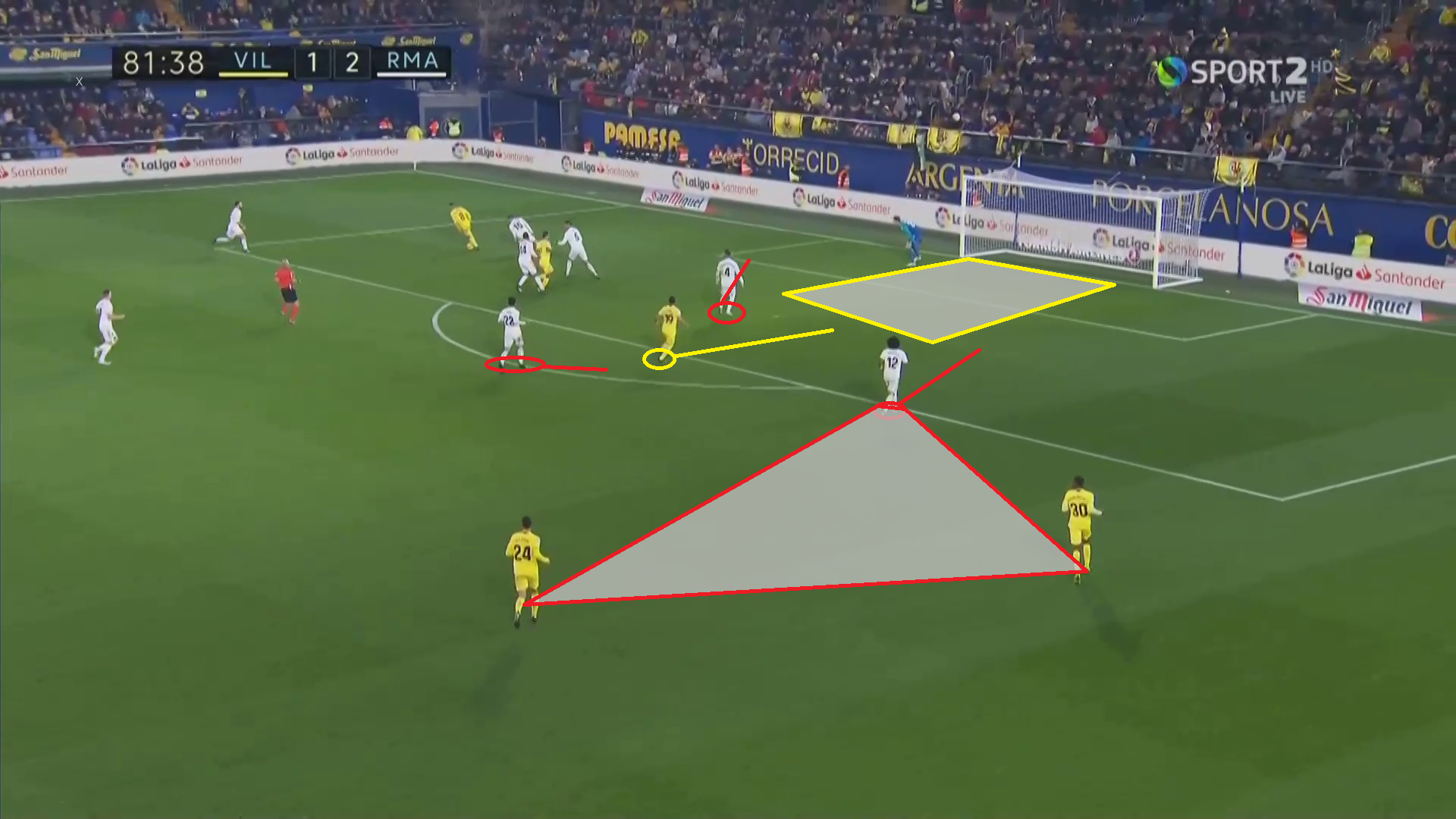 Villarreal Real Madrid La Liga Tactical Analysis Statistics