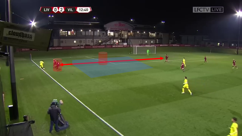 Liverpool Ki-Jana Hoever Tactical Analysis