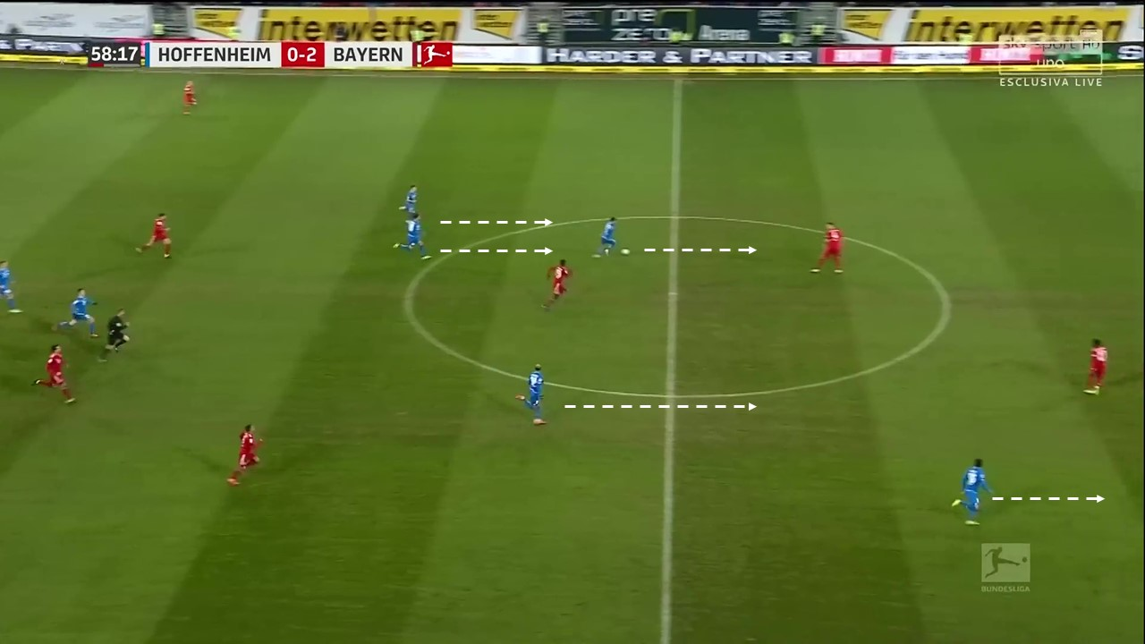 Bundesliga 2018/19: Hoffenheim vs Bayern Munich Tactical Analysis Statistics