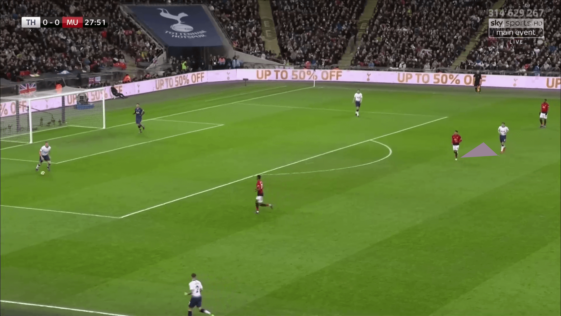 Tottenham Hotspur Manchester United Premier League Tactical Analysis Statistics