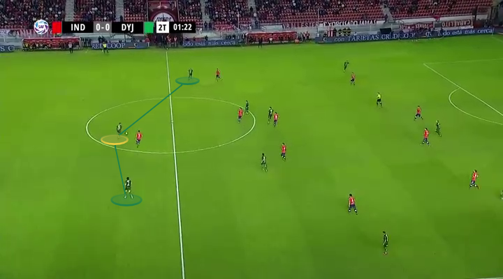 Lisandro Martinez Tactical Analysis