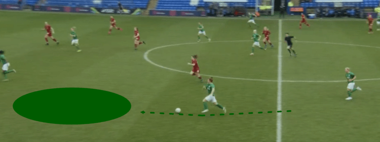Liverpool Women West Ham Women FAWSL 2018/19 Tactical Analysis Statistics