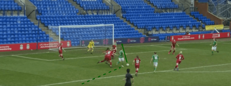 FAWSL 2018/19: Liverpool Women vs Liverpool Women West Ham Women FAWSL 2018/19 Tactical Analysis Statistics