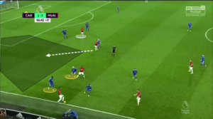 Luke Shaw Manchester United Tactical Analysis