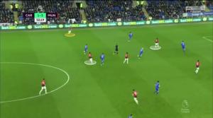 Luke Shaw Manchester United Tactical Analysis