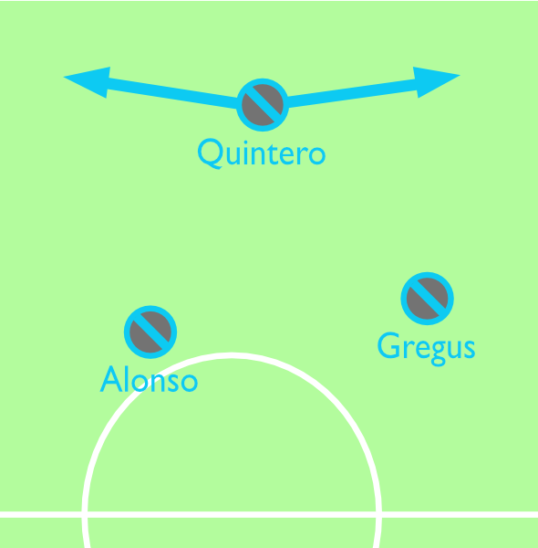 Jan Gregus Minnesota United MLS Tactical Analysis Statistics