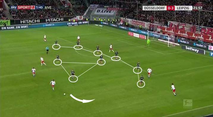 RB-Leipzig-Fortuna-Dusseldorf-Bundesliga-Tactical-Analysis-Statistics