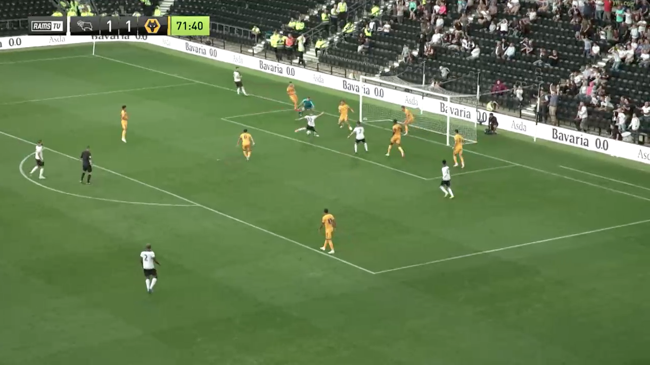 Tactical Analysis: Derby County manager Frank Lampard
