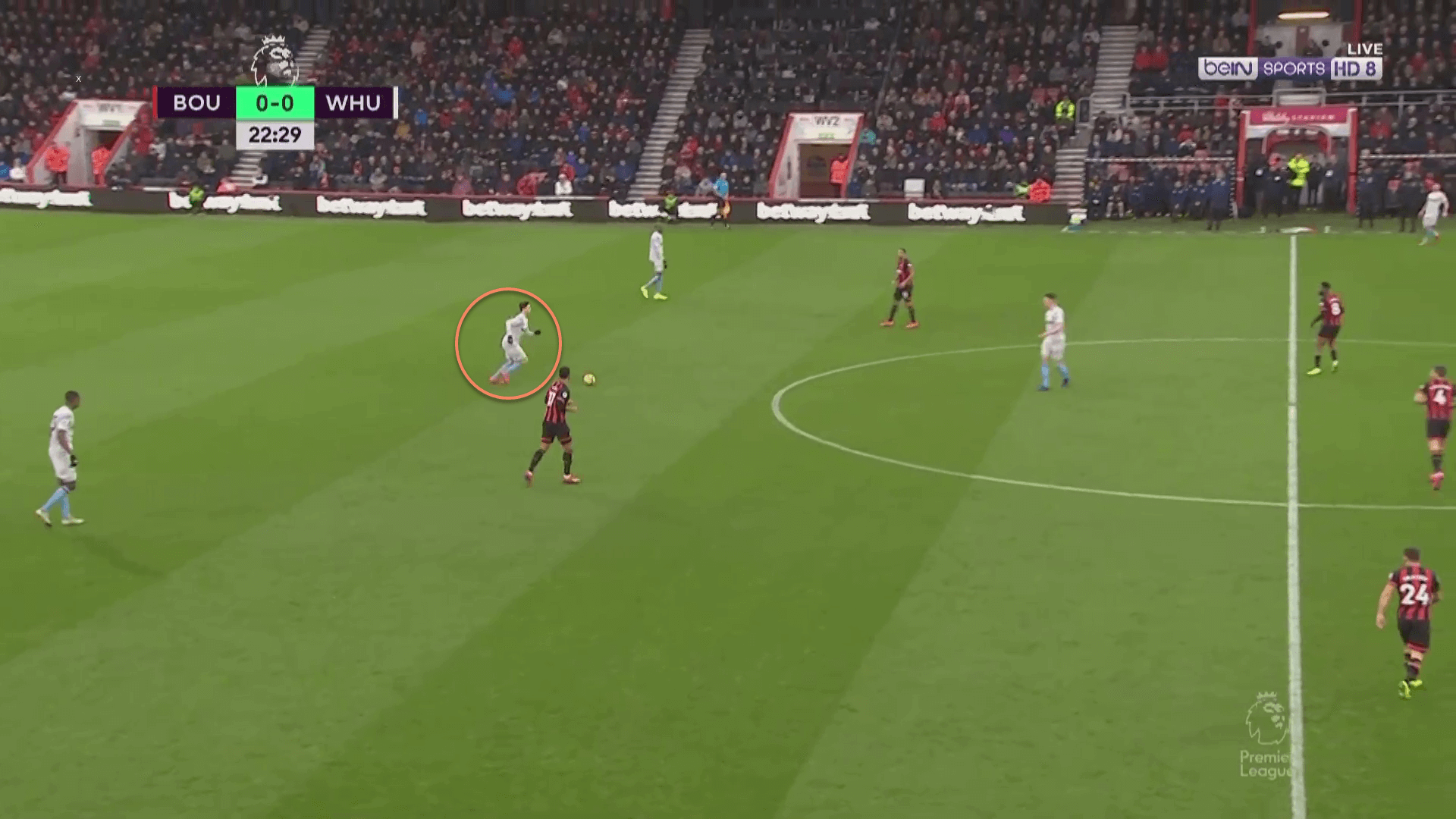 Bournemouth West Ham Premier League Tactical Analysis Statistics
