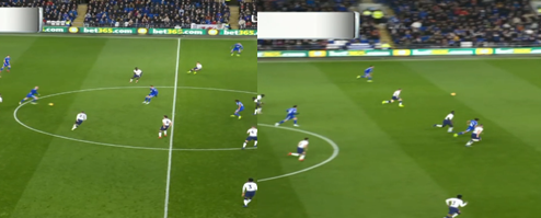 "Premeir League 18/19- Cardiff City v Tottenham ""Tactical Analysis Statistics"""