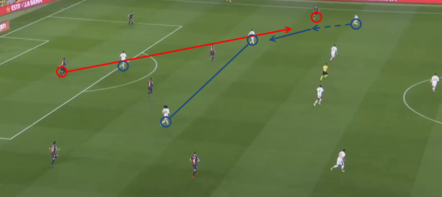 Barcelona Eibar Tactical Analysis Statistics