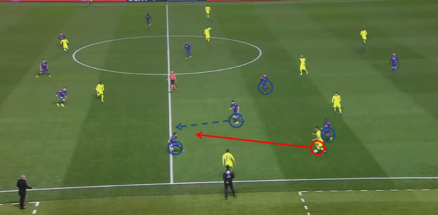 Barcelona Levante Tactical Analysis Statistics