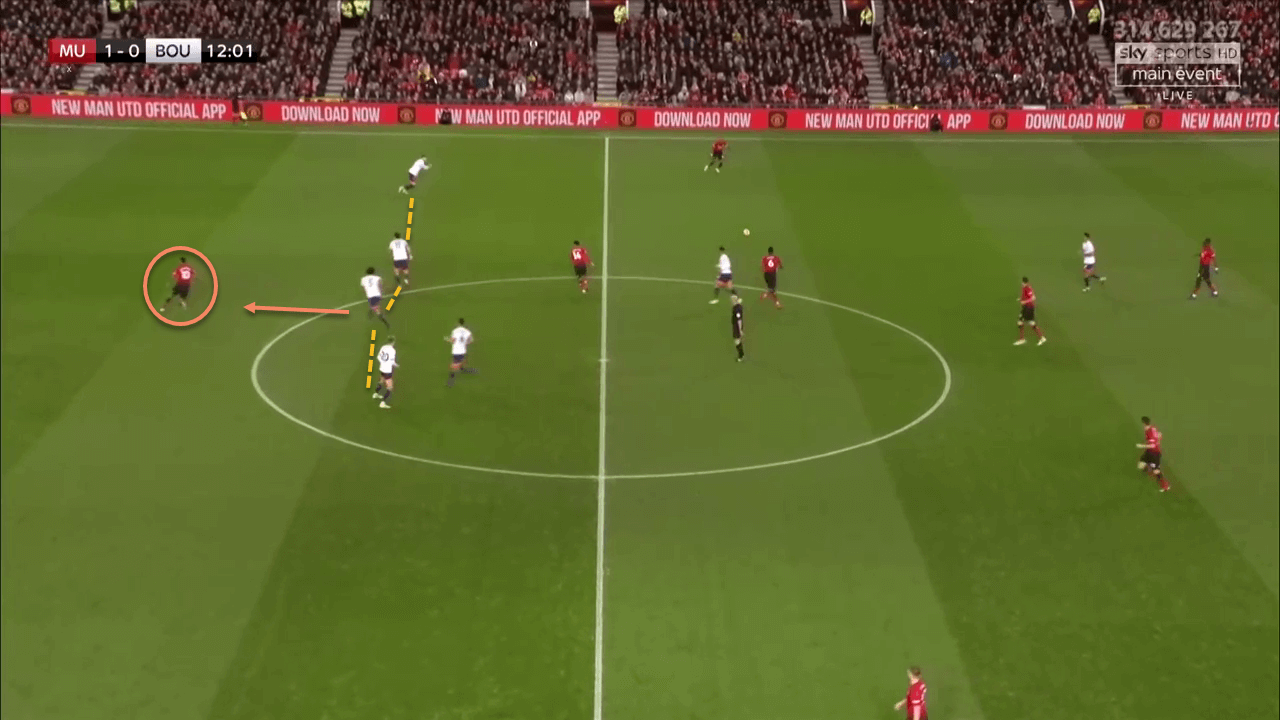 Manchester United Bournemouth Premier League Tactical Analysis Statistics