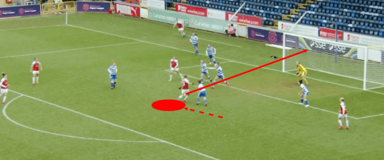 FAWSL 2018/19: Reading Women vs Arsenal Women Tactical Analysis Statistics
