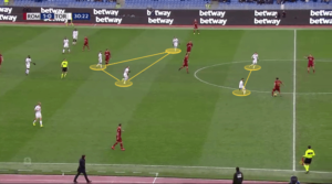 Roma Torino Tactical Analysis