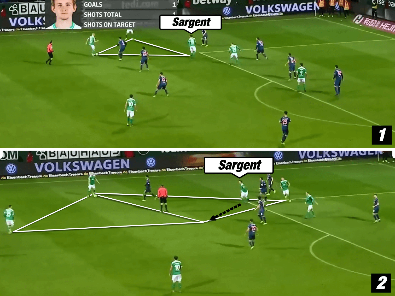 Sargent Werder Bundesliga Tactical Analysis Statistics
