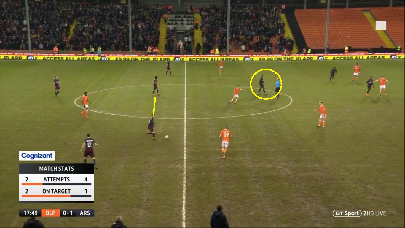 Blackpool vs Arsenal FA Cup Tactical Analysis Statistics