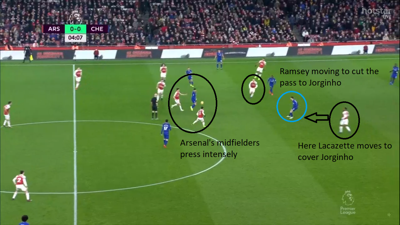 arsenal-chelsea-premier-league-tactical-analysis-statistics