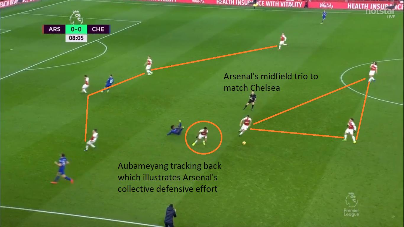 arsenal-chelsea-premier-league-tactical-analysis-statistics