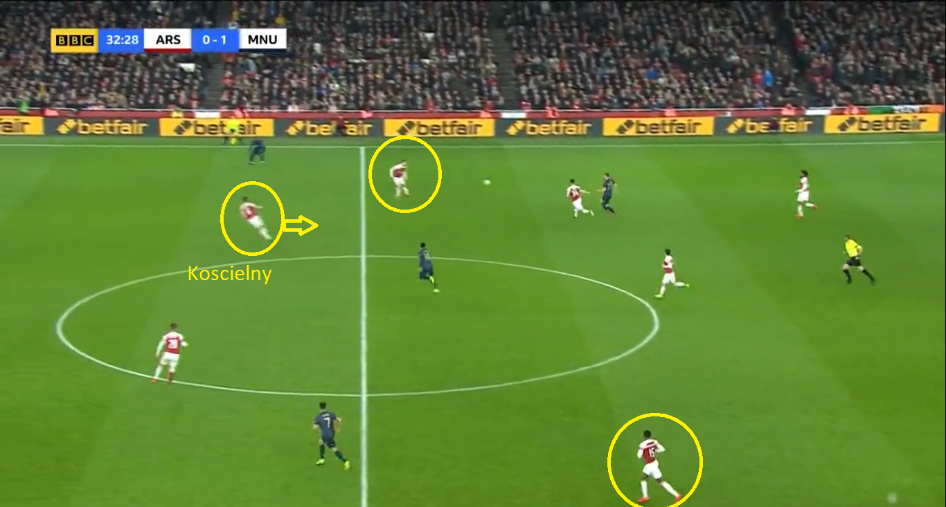 Arsenal-Manchester-United-FA-Cup-Tactical-analysis-statistics