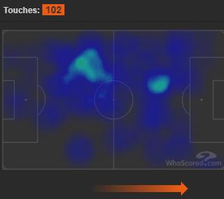 Arsenal-Cardiff-City-Premier-League-Tactical-analysis-statistics