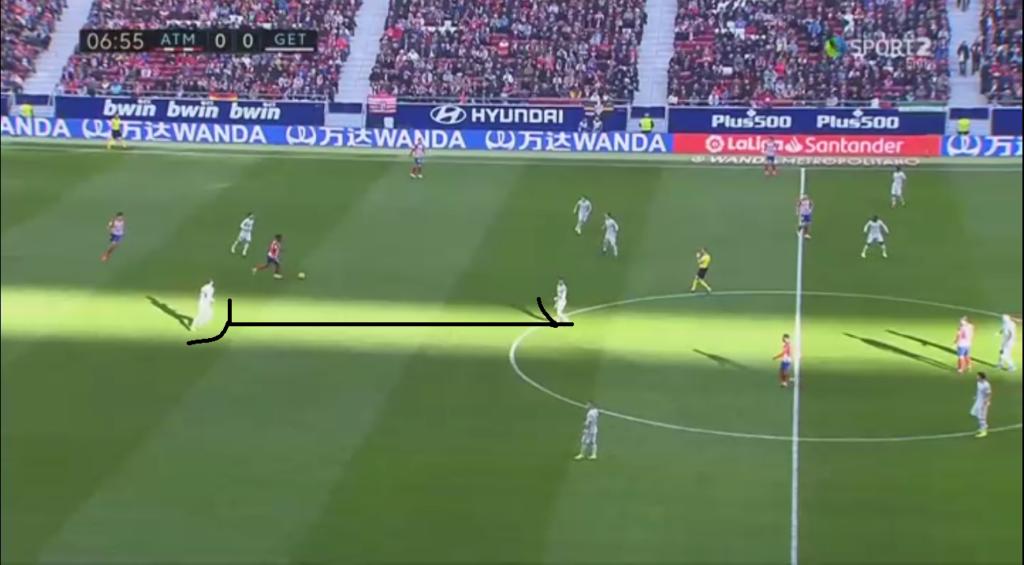 """""""Atlético-Madrid-Getafe-La-Liga-Tactical-Analysis-Statistics"""""""