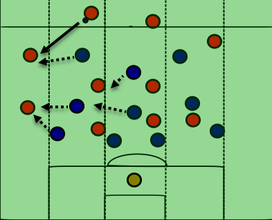 Marco Giampaolo Tactical Analysis