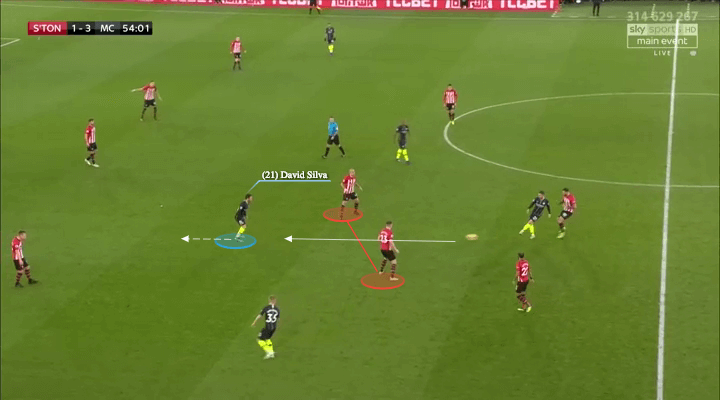 manchester-city-southampton-premier-league-tactical-analysis-analysis