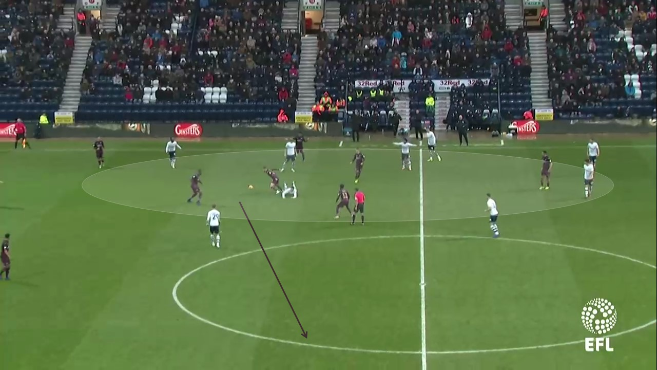 EFL Championship 2018/19: Preston vs Swansea Tactical Analysis Statistics